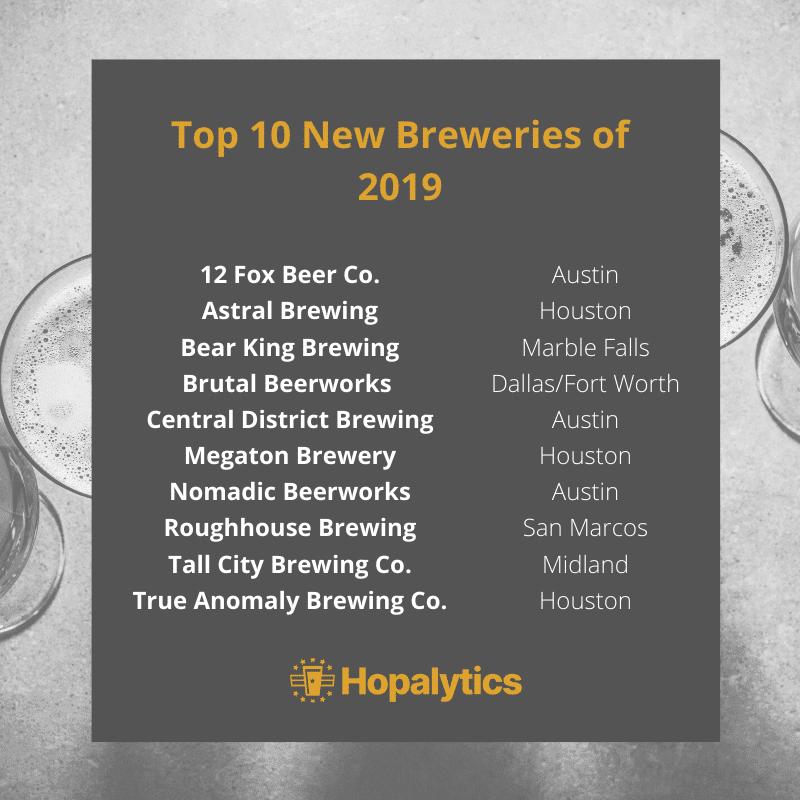 Texas Best New Breweries of 2019 List